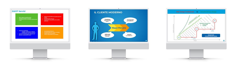 Dal modello di business alla strategia operativa.